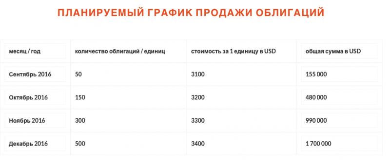 Ufs-invest.com