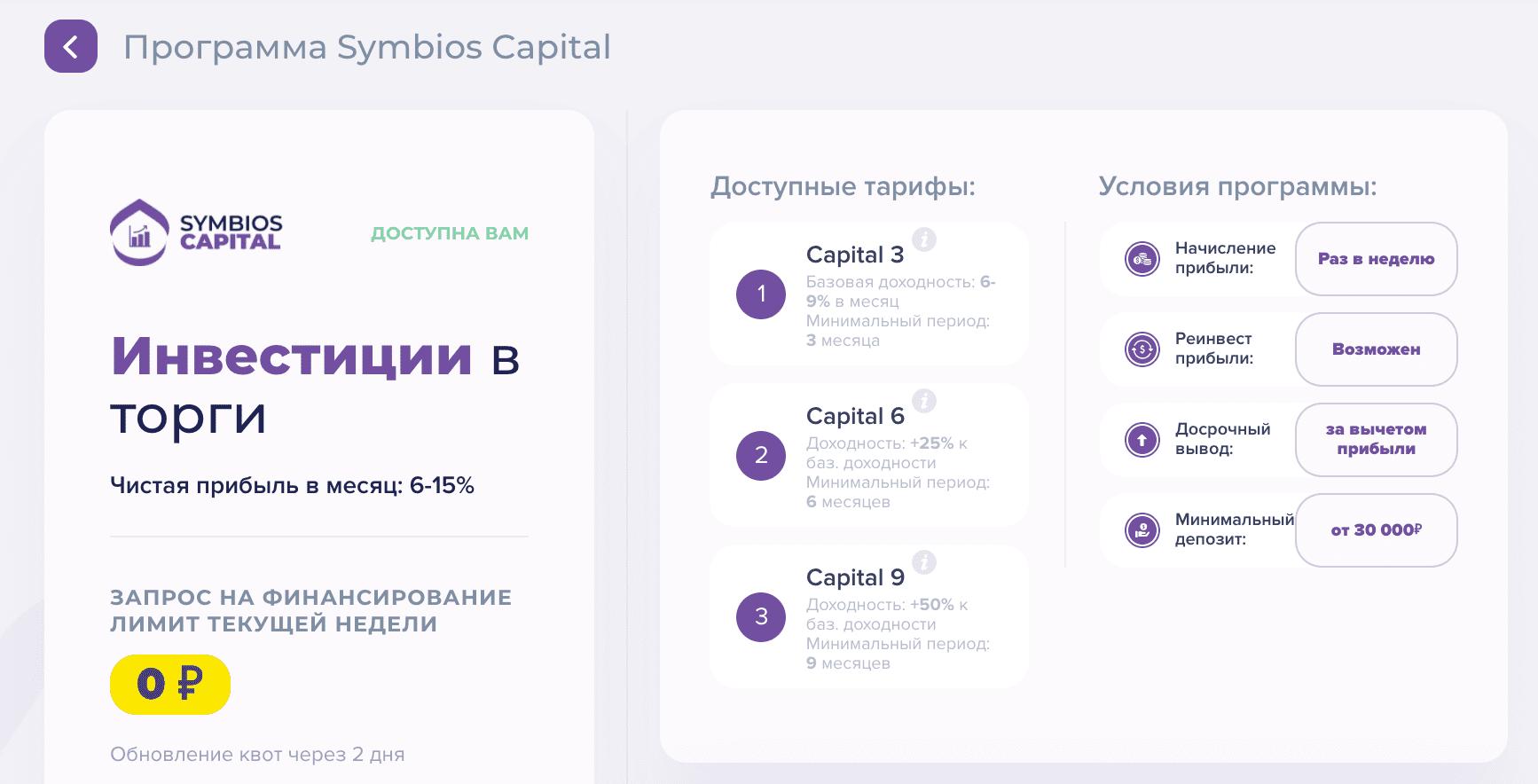 symbios finance